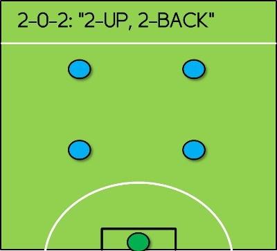 kỹ thuật bóng đá mini 5 người