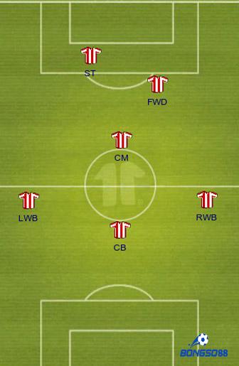 sơ đồ đội hình bóng đá 7 người